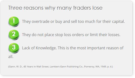 Three reasons why many traders lose.